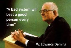 Deming Bad Process